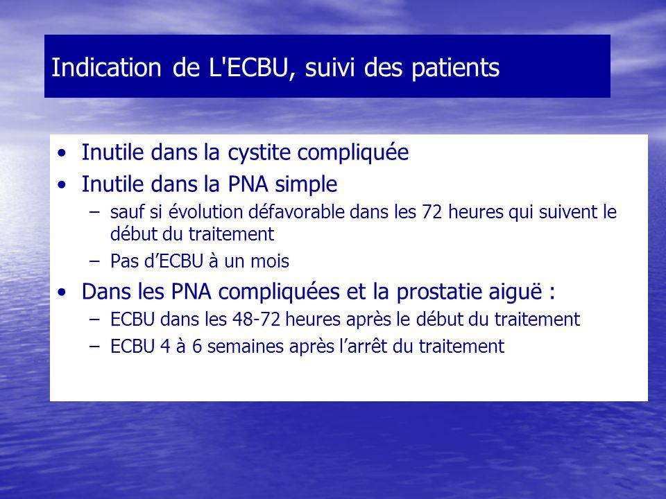 Indication de L ECBU, suivi des patients Inutile dans la cystite compliquée Inutile dans la PNA simple –sauf si évolution défavorable dans les 72 heures qui suivent le début du traitement –Pas dECBU à un mois Dans les PNA compliquées et la prostatie aiguë : –ECBU dans les 48-72 heures après le début du traitement –ECBU 4 à 6 semaines après larrêt du traitement