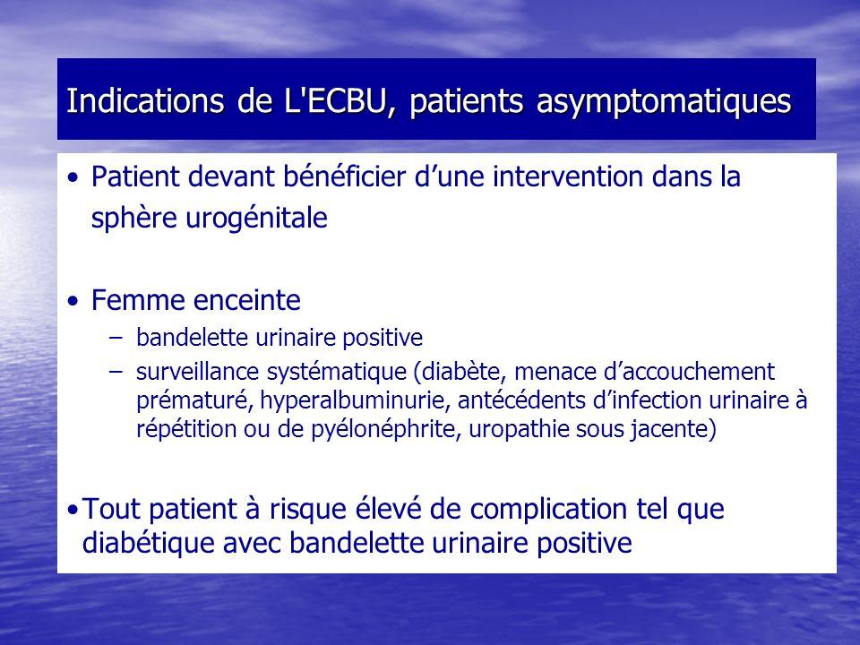 Indications de L'ECBU, patients asymptomatiques Patient devant bénéficier dune intervention dans la sphère urogénitale Femme enceinte –bandelette urin