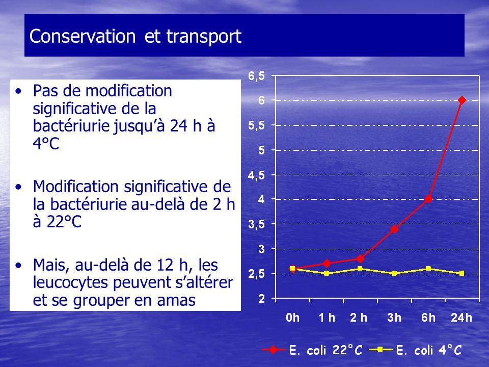 Conservation et transport Pas de modification significative de la bactériurie jusquà 24 h à 4°C Modification significative de la bactériurie au-delà de 2 h à 22°C Mais, au-delà de 12 h, les leucocytes peuvent saltérer et se grouper en amas