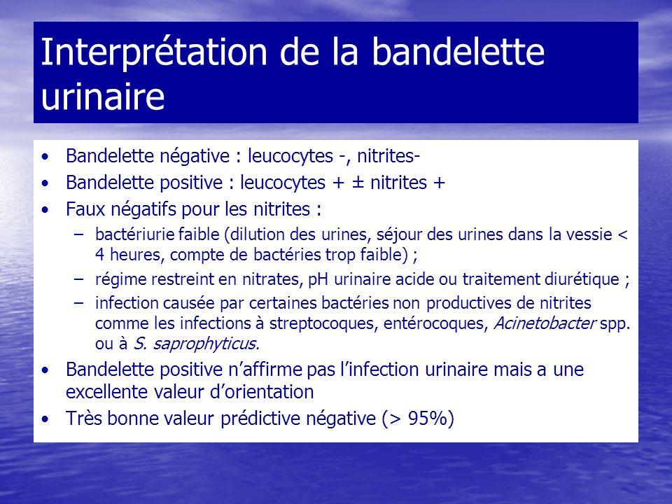 Interprétation de la bandelette urinaire Bandelette négative : leucocytes -, nitrites- Bandelette positive : leucocytes + ± nitrites + Faux négatifs pour les nitrites : –bactériurie faible (dilution des urines, séjour des urines dans la vessie < 4 heures, compte de bactéries trop faible) ; –régime restreint en nitrates, pH urinaire acide ou traitement diurétique ; –infection causée par certaines bactéries non productives de nitrites comme les infections à streptocoques, entérocoques, Acinetobacter spp.