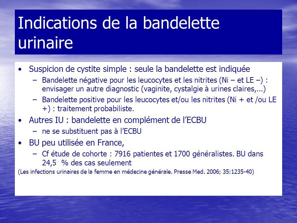 Indications de la bandelette urinaire Suspicion de cystite simple : seule la bandelette est indiquée –Bandelette négative pour les leucocytes et les n