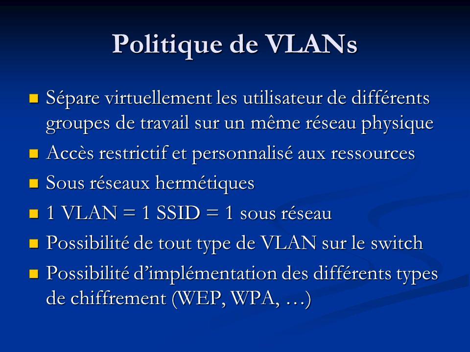 Politique de VLANs Sépare virtuellement les utilisateur de différents groupes de travail sur un même réseau physique Sépare virtuellement les utilisat