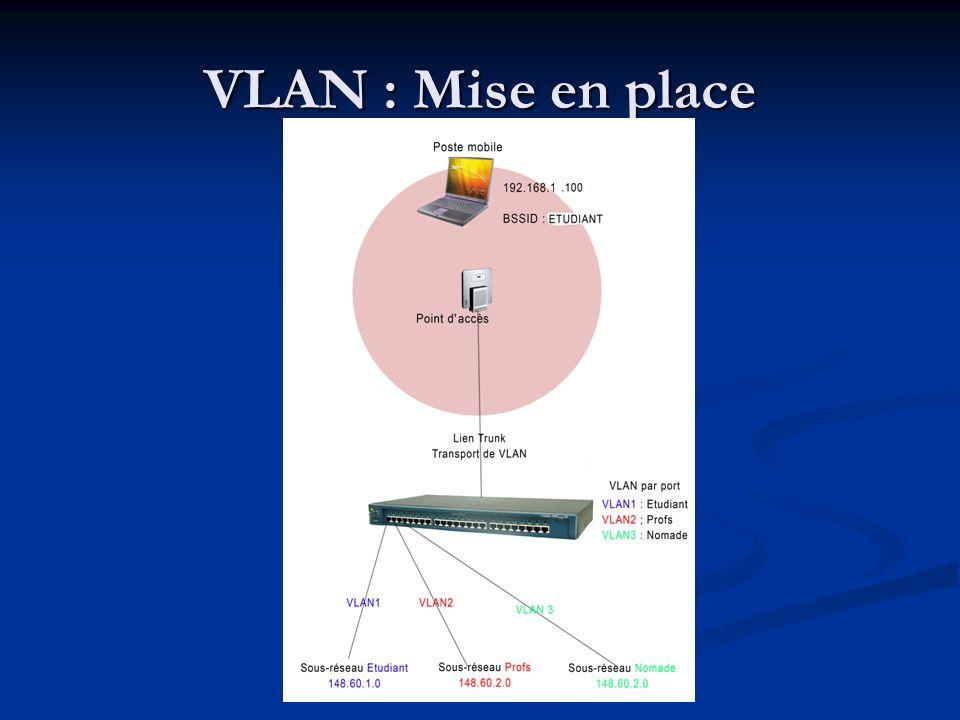 VLAN : Mise en place