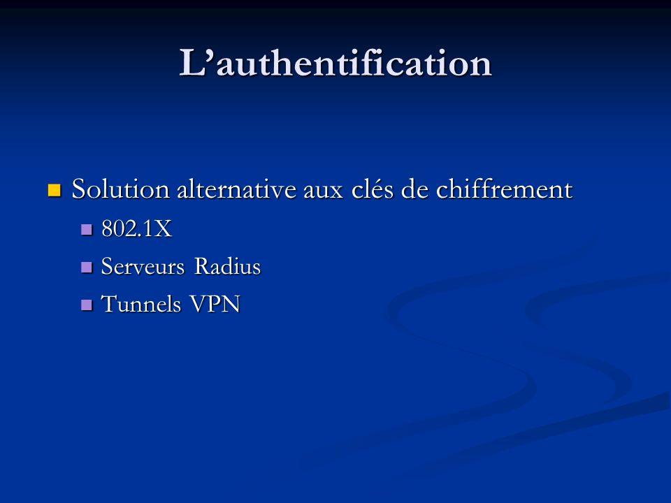 Lauthentification Solution alternative aux clés de chiffrement Solution alternative aux clés de chiffrement 802.1X 802.1X Serveurs Radius Serveurs Rad