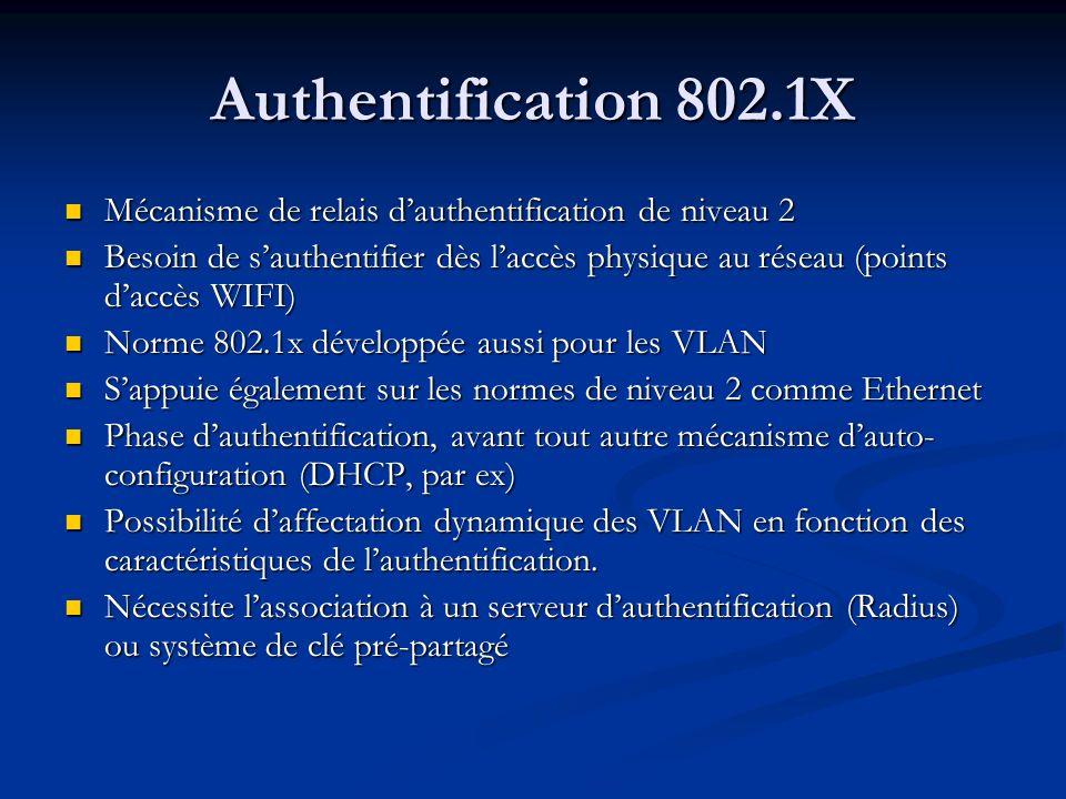 Authentification 802.1X Mécanisme de relais dauthentification de niveau 2 Mécanisme de relais dauthentification de niveau 2 Besoin de sauthentifier dè