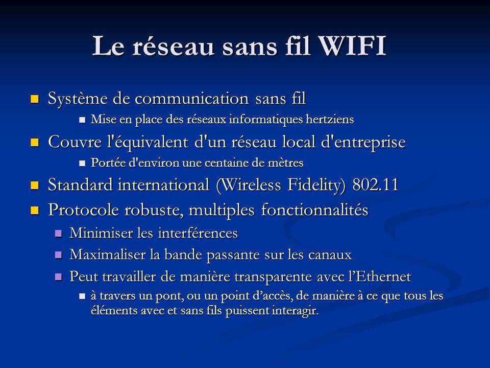 Le réseau sans fil WIFI Système de communication sans fil Système de communication sans fil Mise en place des réseaux informatiques hertziens Mise en