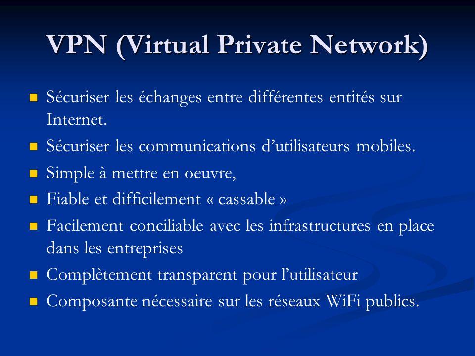 VPN (Virtual Private Network) Sécuriser les échanges entre différentes entités sur Internet. Sécuriser les communications dutilisateurs mobiles. Simpl