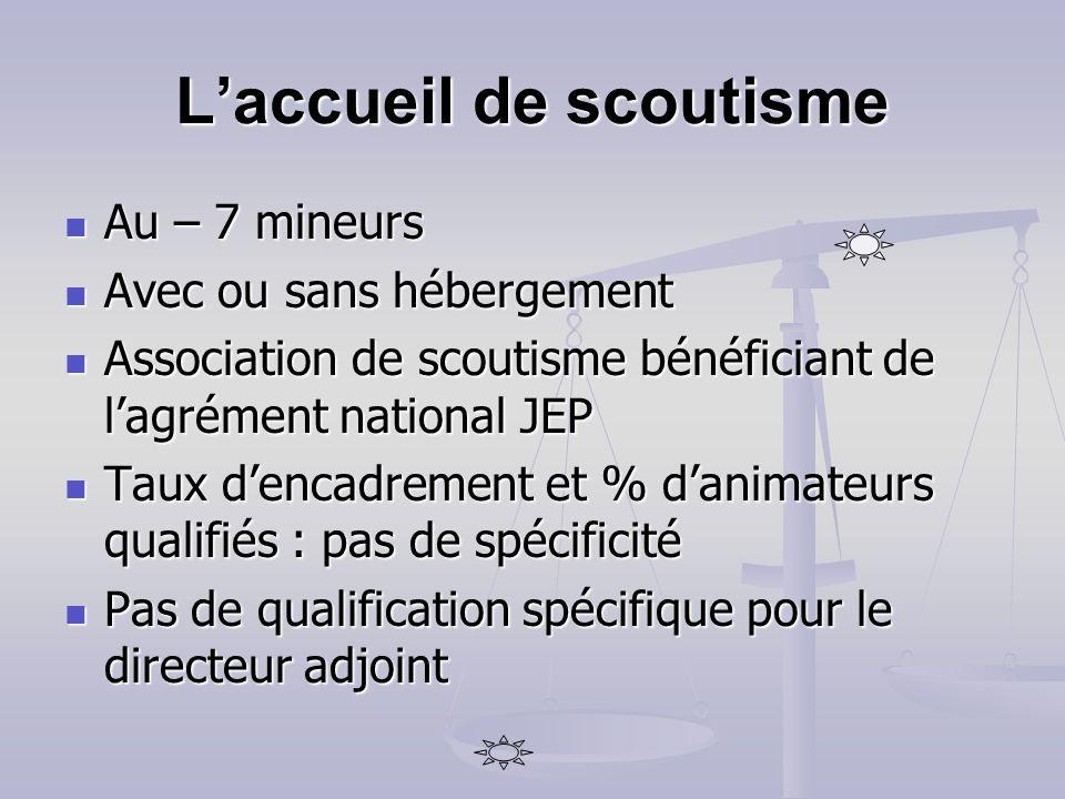 Accueil de scoutisme