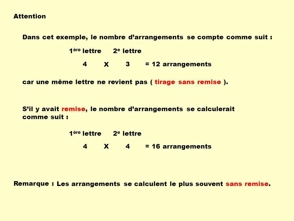 Attention Dans cet exemple, le nombre darrangements se compte comme suit : car une même lettre ne revient pas ( tirage sans remise ).
