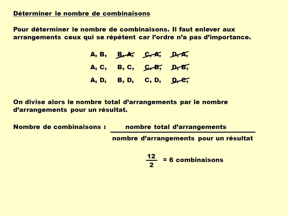 Déterminer le nombre de combinaisons Pour déterminer le nombre de combinaisons.