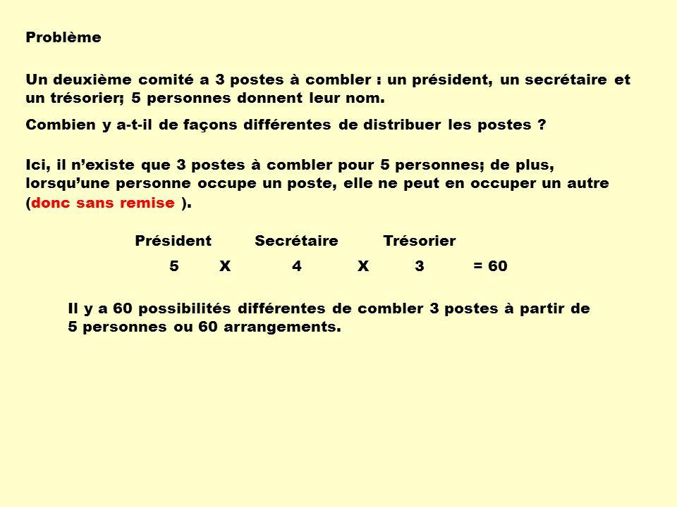 Problème Un deuxième comité a 3 postes à combler : un président, un secrétaire et un trésorier; 5 personnes donnent leur nom.