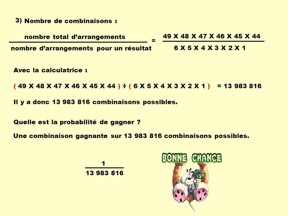 Nombre de combinaisons : 3) 49 X 48 X 47 X 46 X 45 X 44 6 X 5 X 4 X 3 X 2 X 1 nombre darrangements pour un résultat nombre total darrangements = Avec la calculatrice : ( 49 X 48 X 47 X 46 X 45 X 44 ) ÷ ( 6 X 5 X 4 X 3 X 2 X 1 )= 13 983 816 Il y a donc 13 983 816 combinaisons possibles.