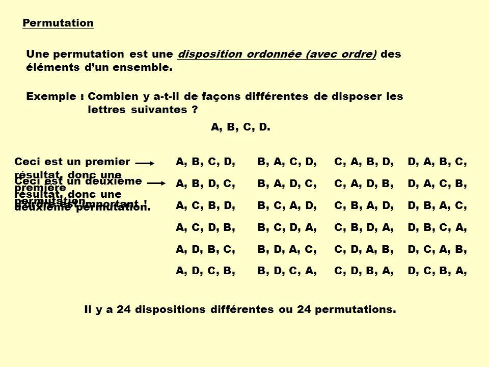 Permutation Une permutation est une disposition ordonnée (avec ordre) des éléments dun ensemble.