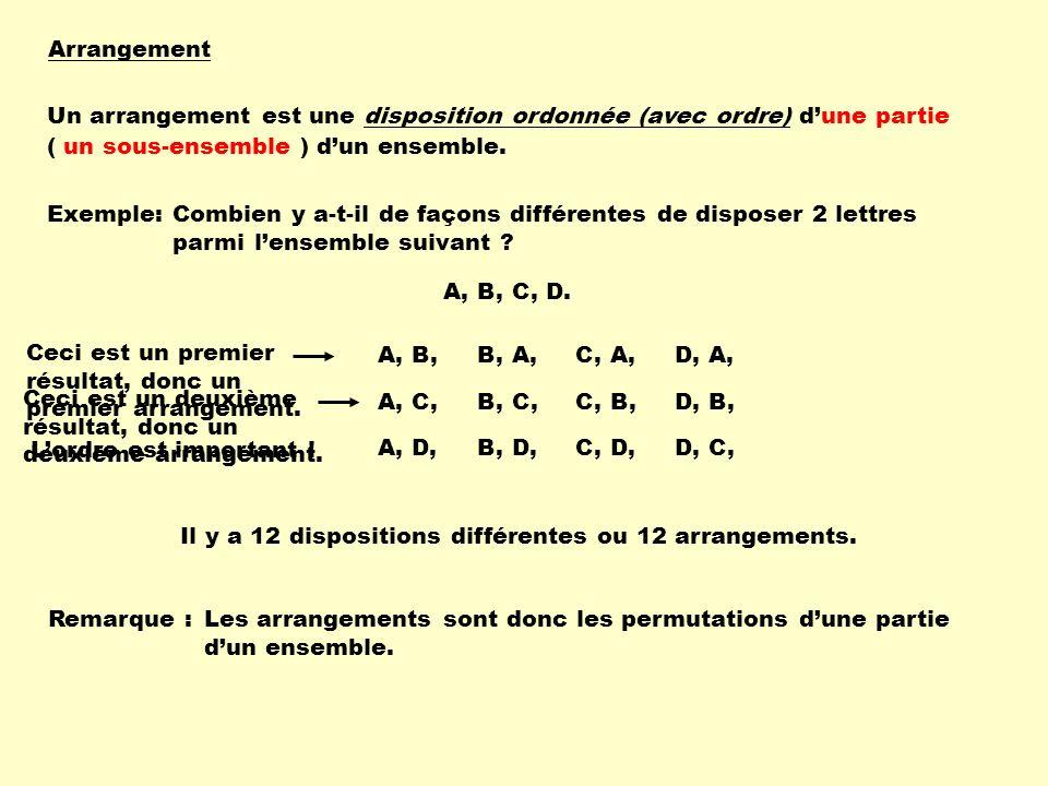 Arrangement Un arrangement est une disposition ordonnée (avec ordre) dune partie ( un sous-ensemble ) dun ensemble.