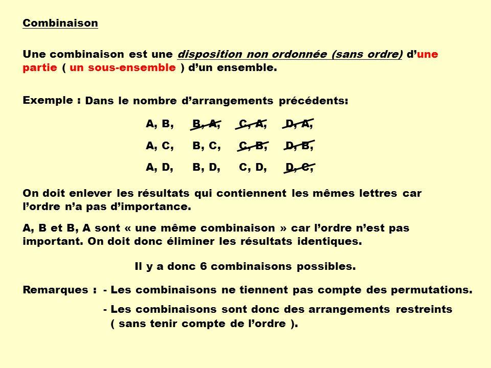 Combinaison Une combinaison est une disposition non ordonnée (sans ordre) dune partie ( un sous-ensemble ) dun ensemble.