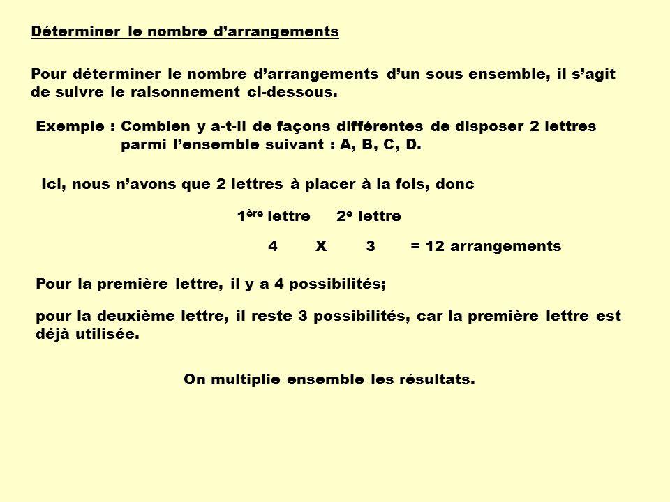 Déterminer le nombre darrangements Pour déterminer le nombre darrangements dun sous ensemble, il sagit de suivre le raisonnement ci-dessous.