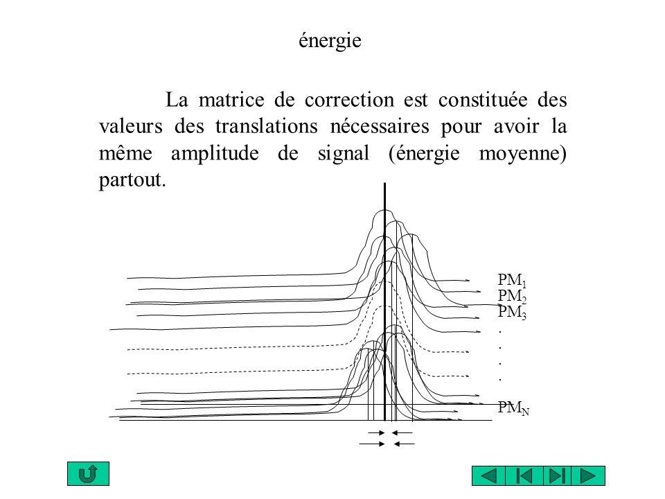 énergie La matrice de correction est constituée des valeurs des translations nécessaires pour avoir la même amplitude de signal (énergie moyenne) part