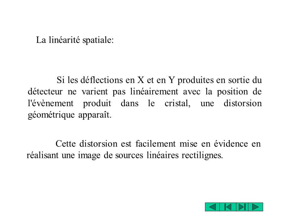 Si les déflections en X et en Y produites en sortie du détecteur ne varient pas linéairement avec la position de l'évènement produit dans le cristal,