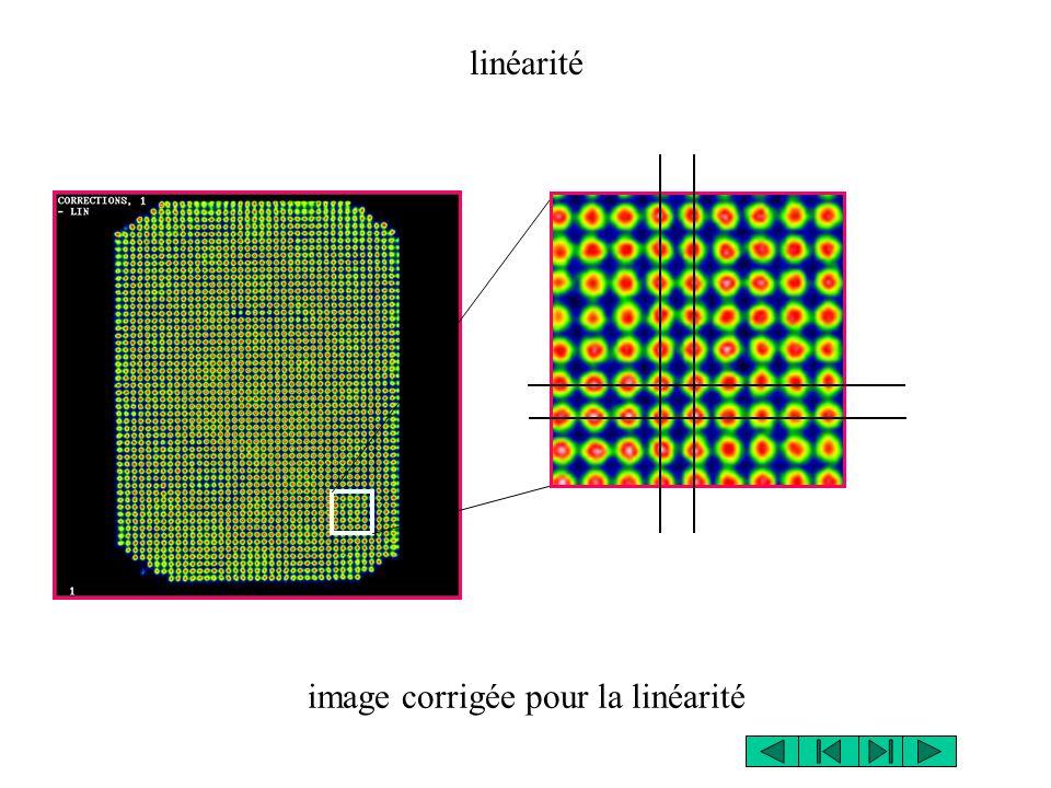 image corrigée pour la linéarité linéarité