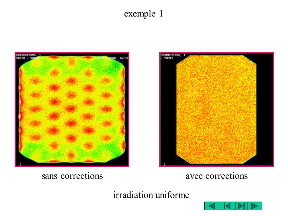 sans correctionsavec corrections irradiation uniforme exemple 1