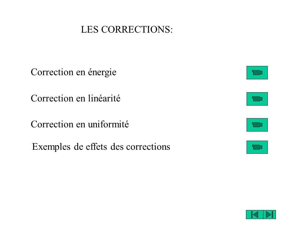 Correction en énergie Correction en linéarité Correction en uniformité LES CORRECTIONS: Exemples de effets des corrections