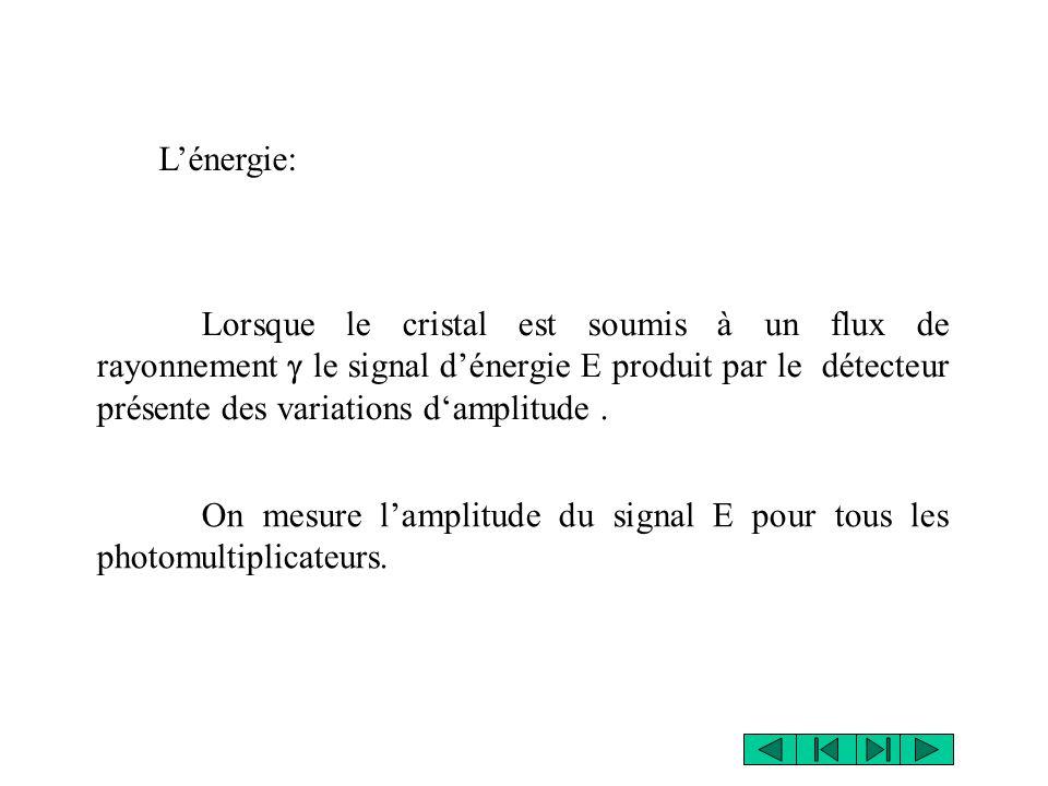 Lénergie: On mesure lamplitude du signal E pour tous les photomultiplicateurs. Lorsque le cristal est soumis à un flux de rayonnement le signal dénerg