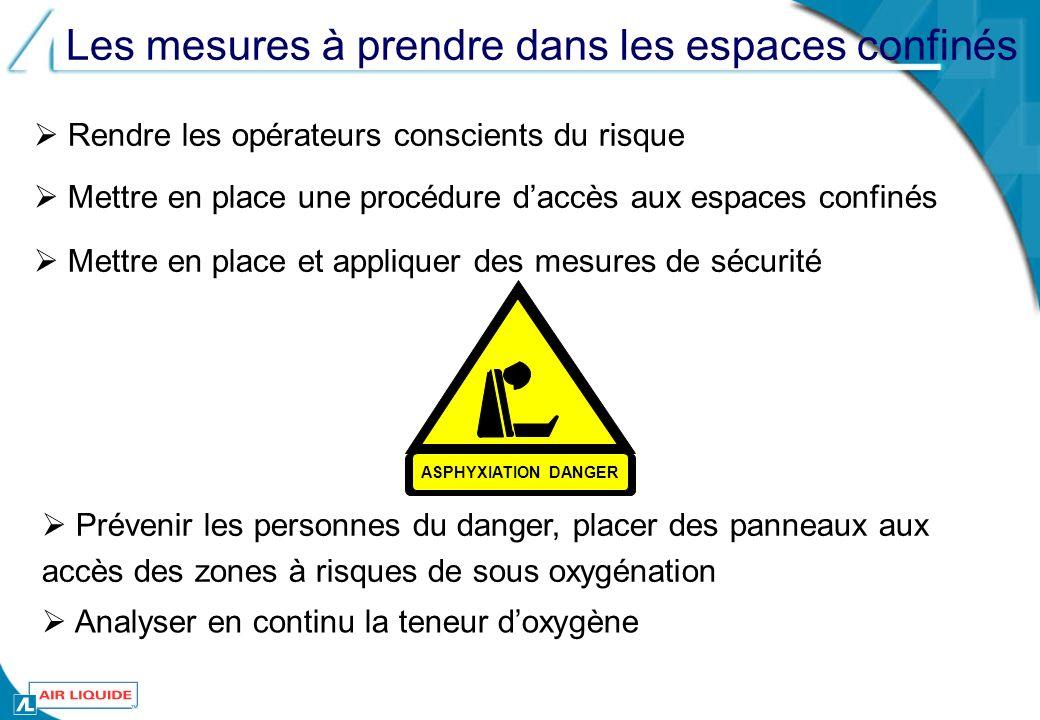 Les mesures à prendre dans les espaces confinés Rendre les opérateurs conscients du risque ASPHYXIATION DANGER Mettre en place une procédure daccès au
