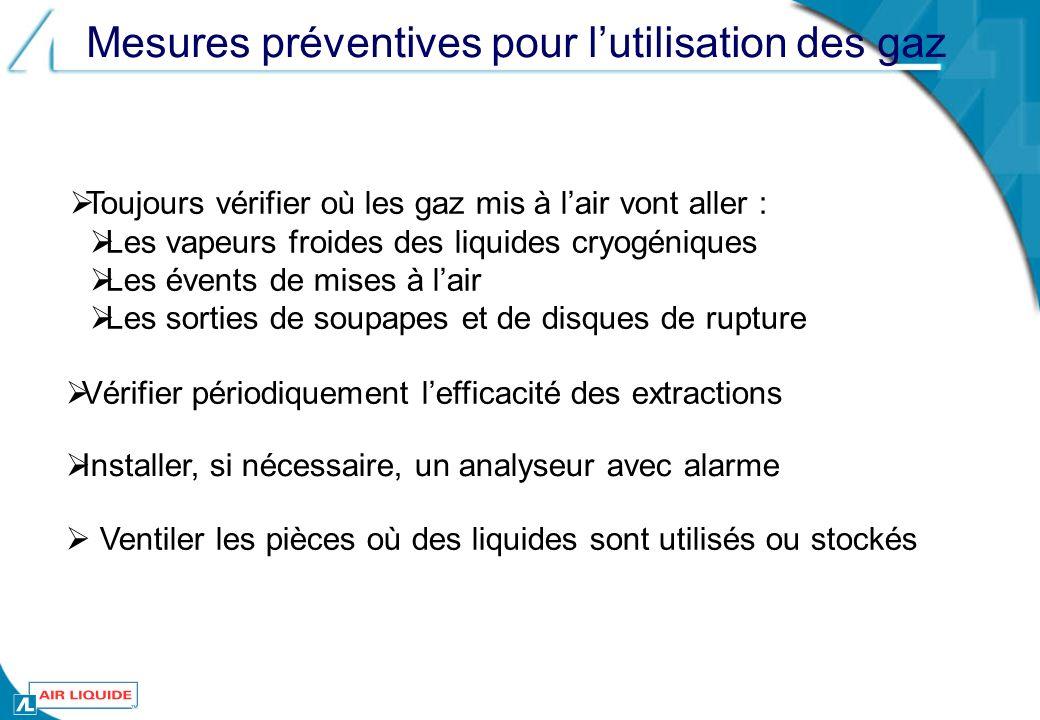 Mesures préventives pour lutilisation des gaz Toujours vérifier où les gaz mis à lair vont aller : Les vapeurs froides des liquides cryogéniques Les é