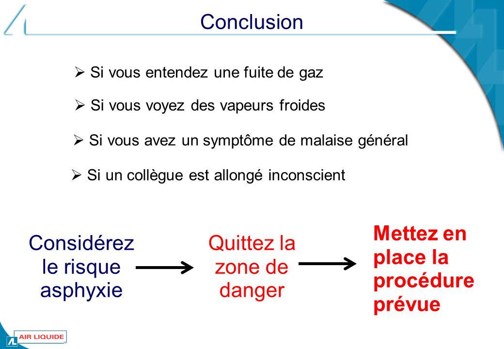 Si vous entendez une fuite de gaz Conclusion Considérez le risque asphyxie Quittez la zone de danger Mettez en place la procédure prévue Si vous voyez