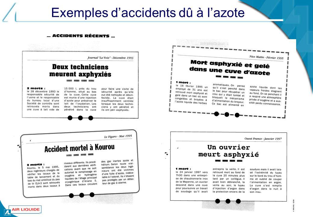 Exemples daccidents dû à lazote