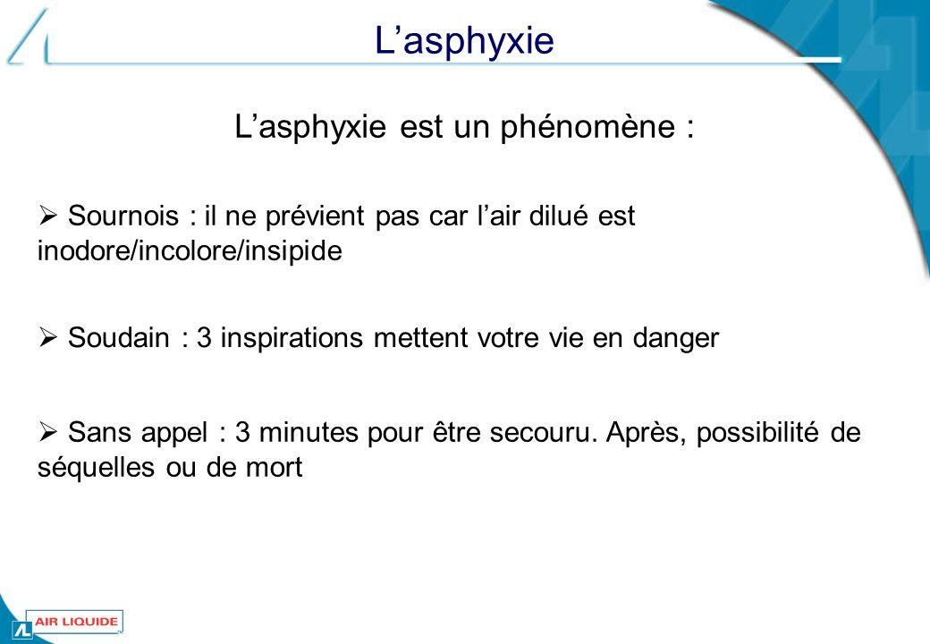 Lasphyxie est un phénomène : Lasphyxie Sournois : il ne prévient pas car lair dilué est inodore/incolore/insipide Soudain : 3 inspirations mettent vot