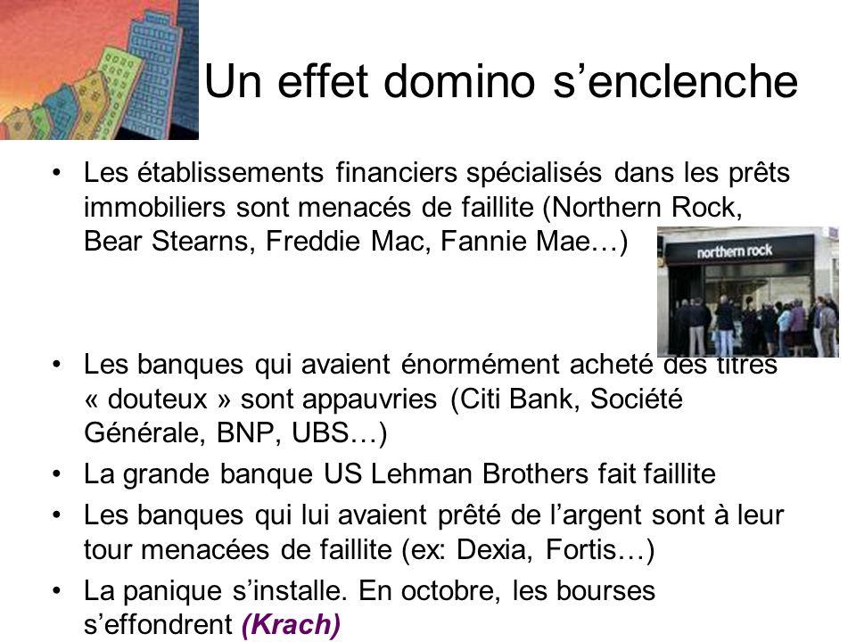 Un effet domino senclenche Les établissements financiers spécialisés dans les prêts immobiliers sont menacés de faillite (Northern Rock, Bear Stearns,