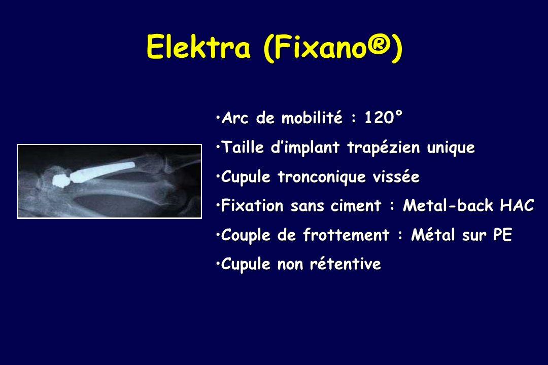 Elektra (Fixano®) Arc de mobilité : 120°Arc de mobilité : 120° Taille dimplant trapézien uniqueTaille dimplant trapézien unique Cupule tronconique vis