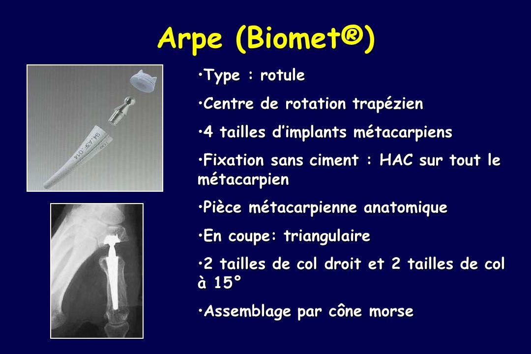 Arpe (Biomet®) Type : rotuleType : rotule Centre de rotation trapézienCentre de rotation trapézien 4 tailles dimplants métacarpiens4 tailles dimplants