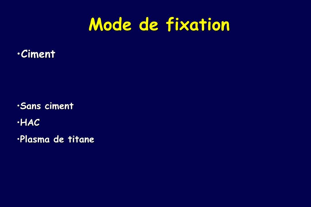 Mode de fixation Mode de fixation CimentCiment Sans cimentSans ciment HACHAC Plasma de titanePlasma de titane