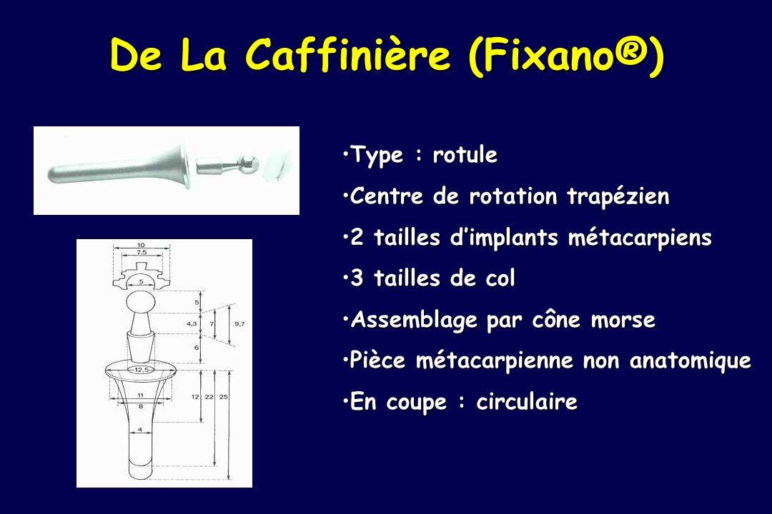 De La Caffinière (Fixano®) Type : rotuleType : rotule Centre de rotation trapézienCentre de rotation trapézien 2 tailles dimplants métacarpiens2 taill