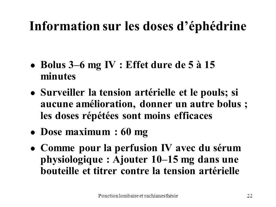 22Ponction lombaire et rachianesthésie Information sur les doses déphédrine Bolus 3–6 mg IV : Effet dure de 5 à 15 minutes Surveiller la tension artér