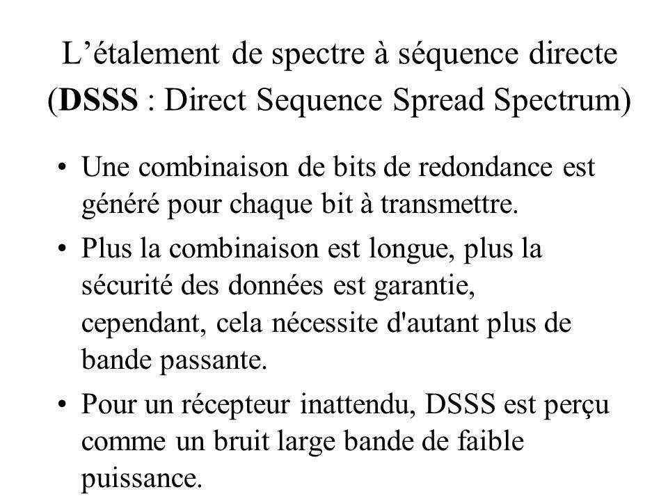 Létalement de spectre à séquence directe (DSSS : Direct Sequence Spread Spectrum) Une combinaison de bits de redondance est généré pour chaque bit à t