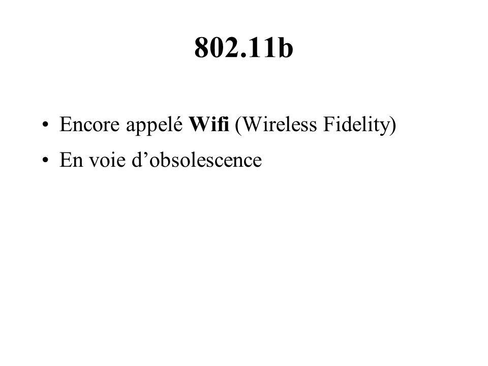 802.11b Encore appelé Wifi (Wireless Fidelity) En voie dobsolescence