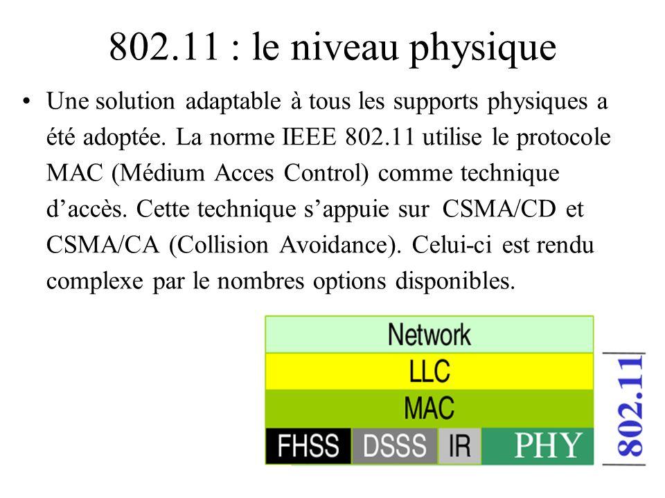 802.11 : le niveau physique Une solution adaptable à tous les supports physiques a été adoptée. La norme IEEE 802.11 utilise le protocole MAC (Médium