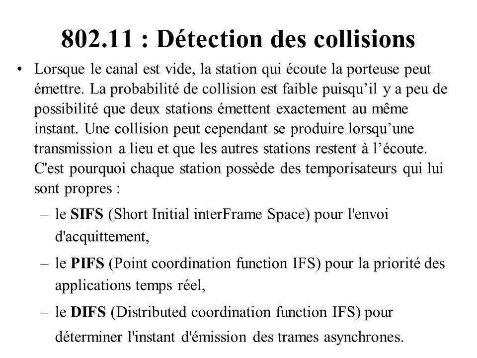 802.11 : Détection des collisions Lorsque le canal est vide, la station qui écoute la porteuse peut émettre. La probabilité de collision est faible pu