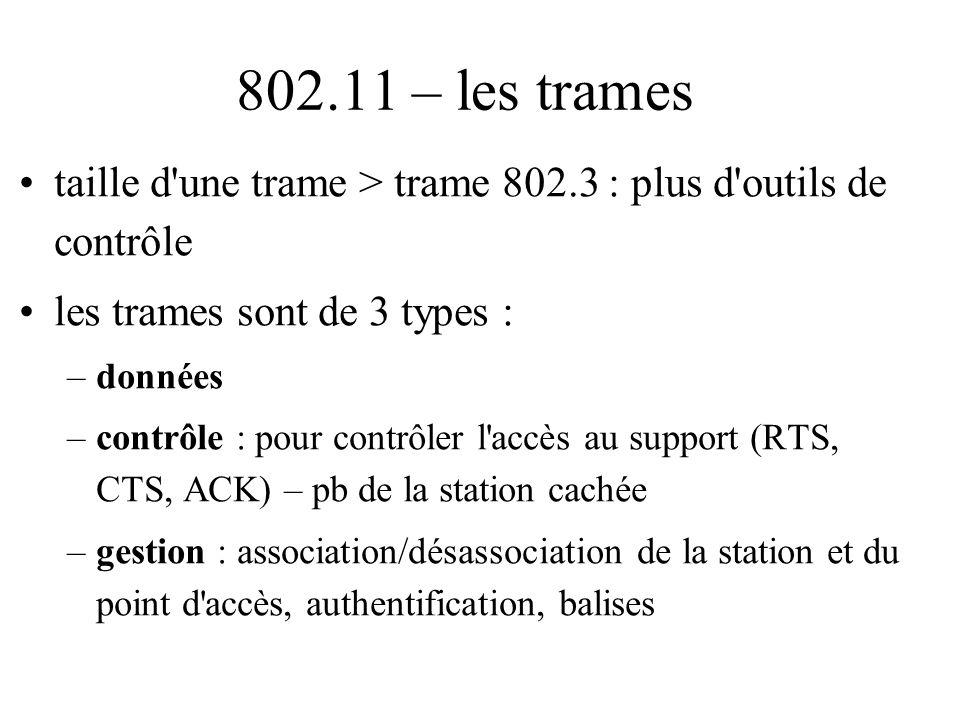 802.11 – les trames taille d'une trame > trame 802.3 : plus d'outils de contrôle les trames sont de 3 types : –données –contrôle : pour contrôler l'ac