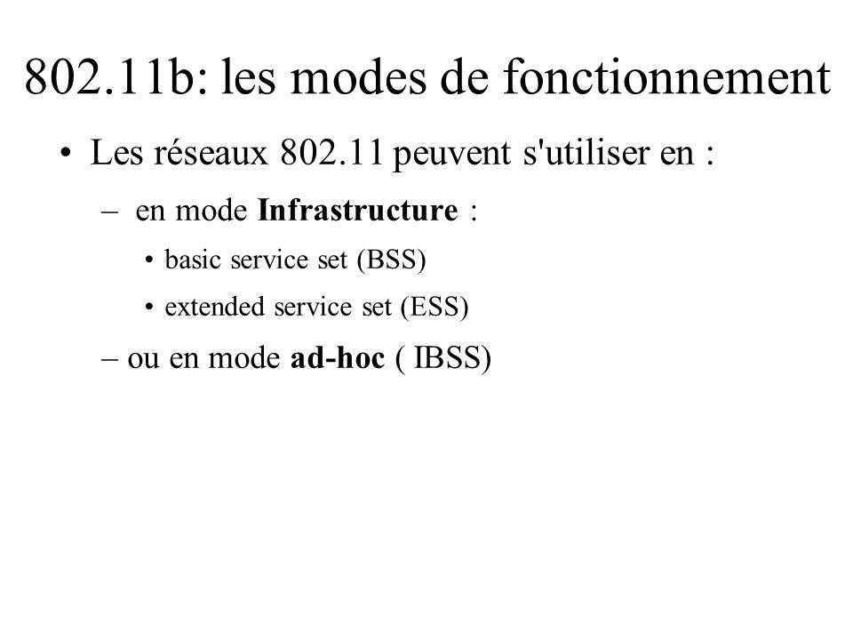 802.11b: les modes de fonctionnement Les réseaux 802.11 peuvent s'utiliser en : – en mode Infrastructure : basic service set (BSS) extended service se