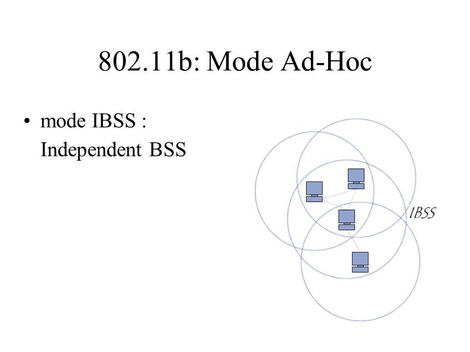 802.11b: Mode Ad-Hoc mode IBSS : Independent BSS