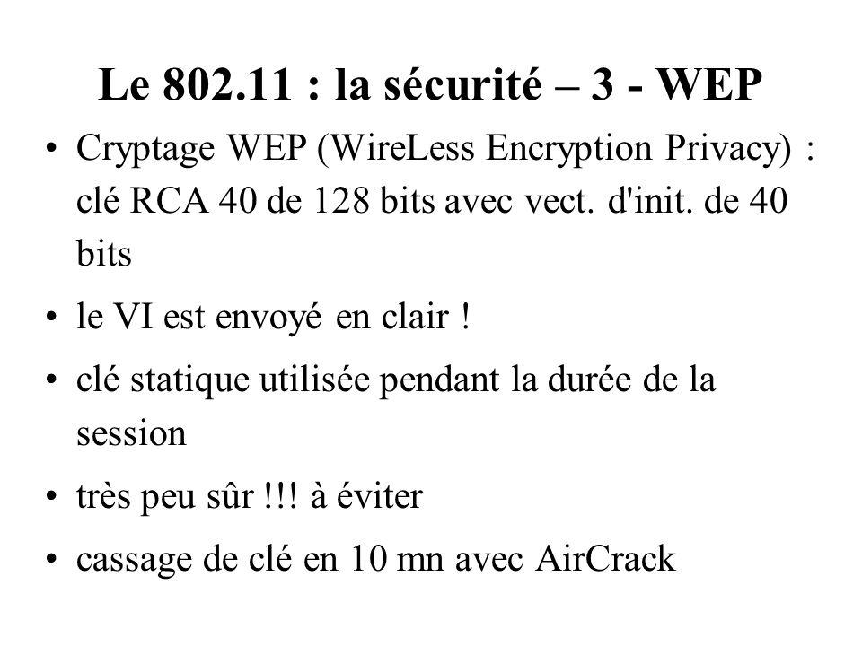 Le 802.11 : la sécurité – 3 - WEP Cryptage WEP (WireLess Encryption Privacy) : clé RCA 40 de 128 bits avec vect. d'init. de 40 bits le VI est envoyé e
