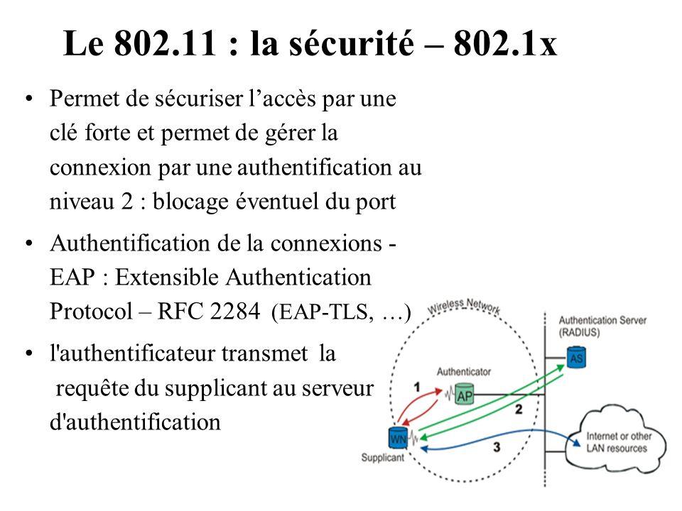 Le 802.11 : la sécurité – 802.1x Permet de sécuriser laccès par une clé forte et permet de gérer la connexion par une authentification au niveau 2 : b