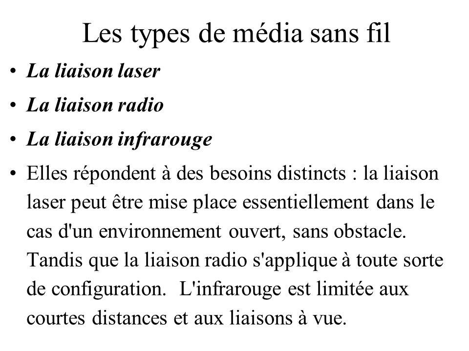 Les types de média sans fil La liaison laser La liaison radio La liaison infrarouge Elles répondent à des besoins distincts : la liaison laser peut êt