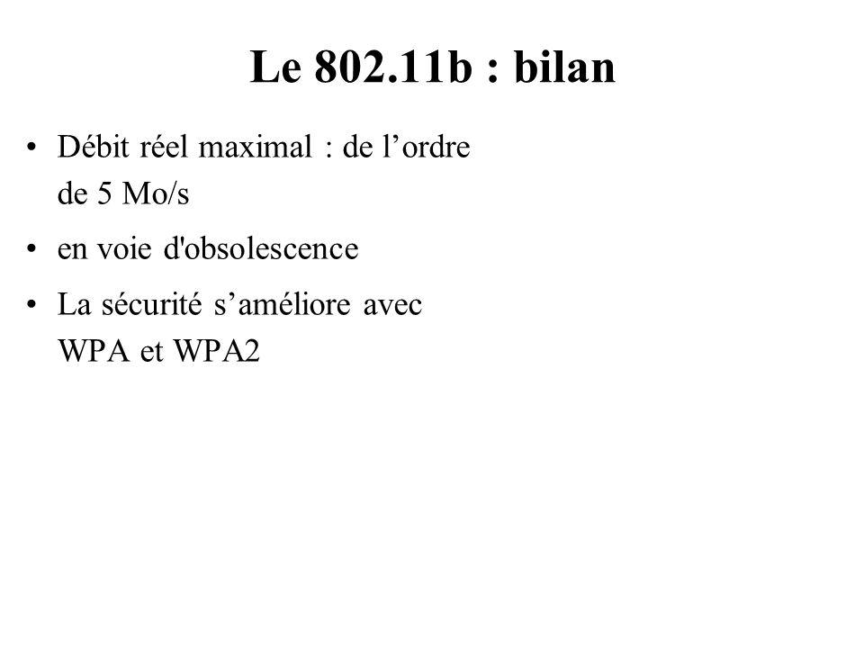 Le 802.11b : bilan Débit réel maximal : de lordre de 5 Mo/s en voie d'obsolescence La sécurité saméliore avec WPA et WPA2