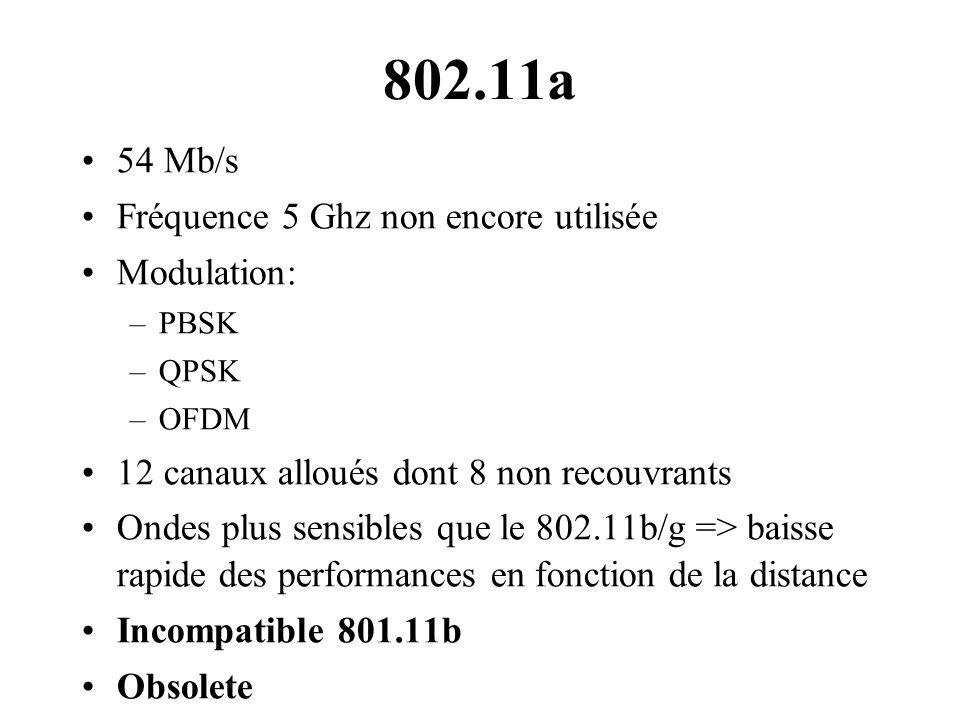 802.11a 54 Mb/s Fréquence 5 Ghz non encore utilisée Modulation: –PBSK –QPSK –OFDM 12 canaux alloués dont 8 non recouvrants Ondes plus sensibles que le
