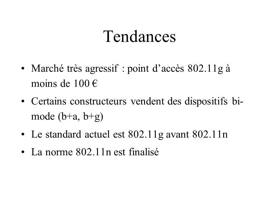 Tendances Marché très agressif : point daccès 802.11g à moins de 100 Certains constructeurs vendent des dispositifs bi- mode (b+a, b+g) Le standard ac